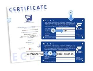 Hur kontrollera certifieringen på ditt värdeskåp